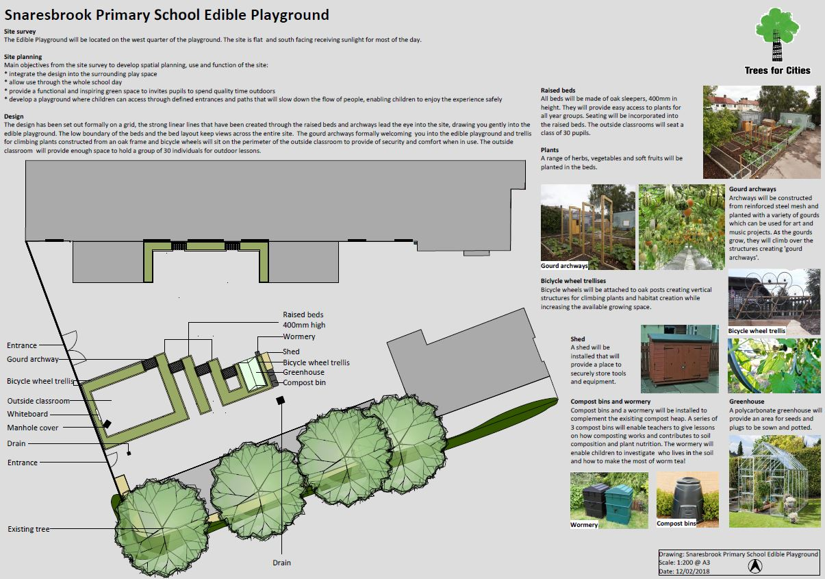Snaresbrook Primary Edible Playground 2018