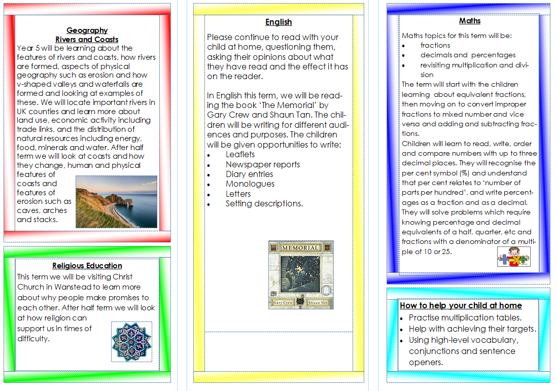 Year 5 Spring term Curriculum Leaflet 2019-2020 PAGE 2